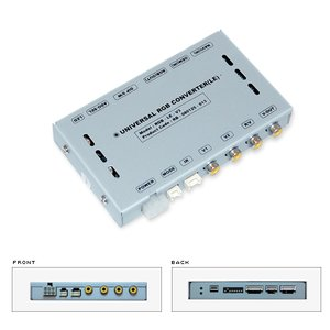 Video Interface for Mercedes-Benz S (W220), CL (C215), SL